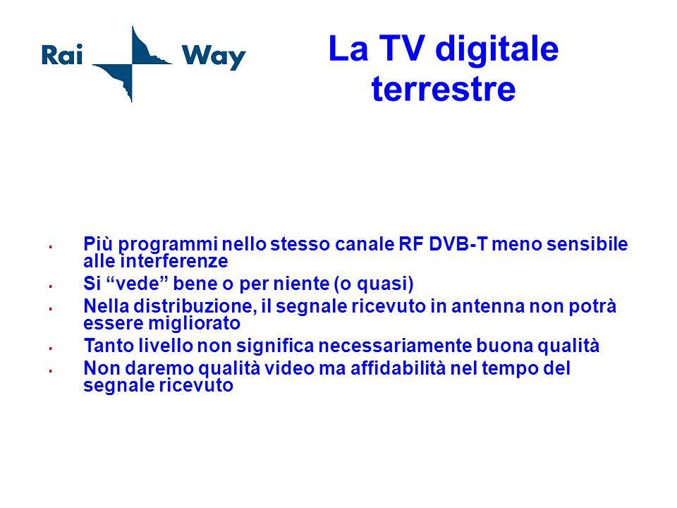 La TV digitale terrestre Più programmi nello stesso canale RF DVB-T meno sensibile alle interferenze Si vede bene o per niente (o quasi) Nella distrib