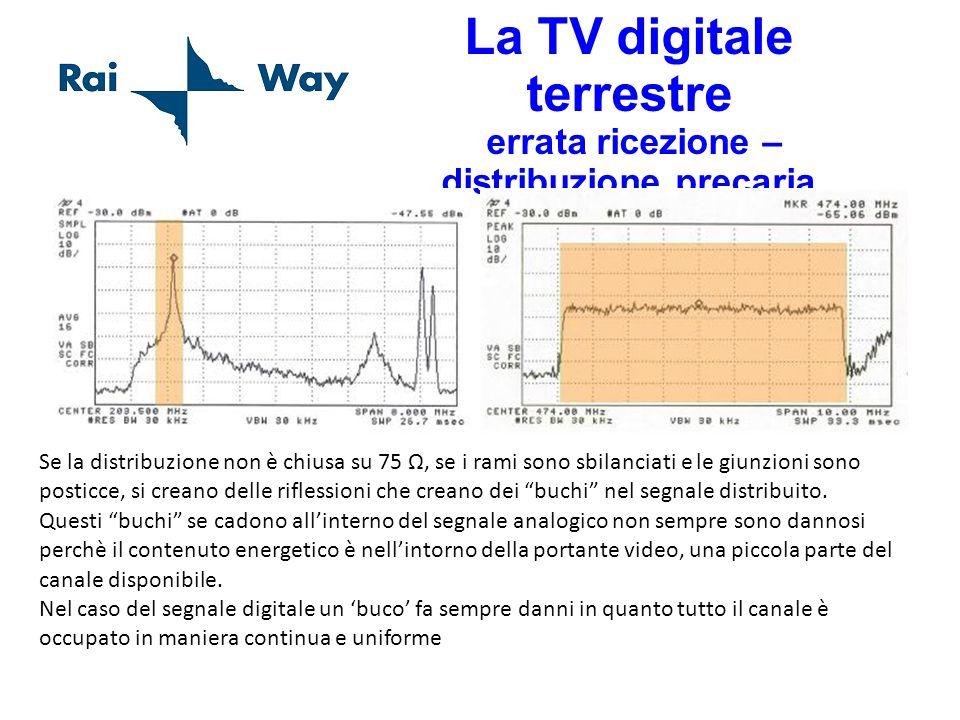 La TV digitale terrestre errata ricezione – distribuzione precaria Se la distribuzione non è chiusa su 75 Ω, se i rami sono sbilanciati e le giunzioni