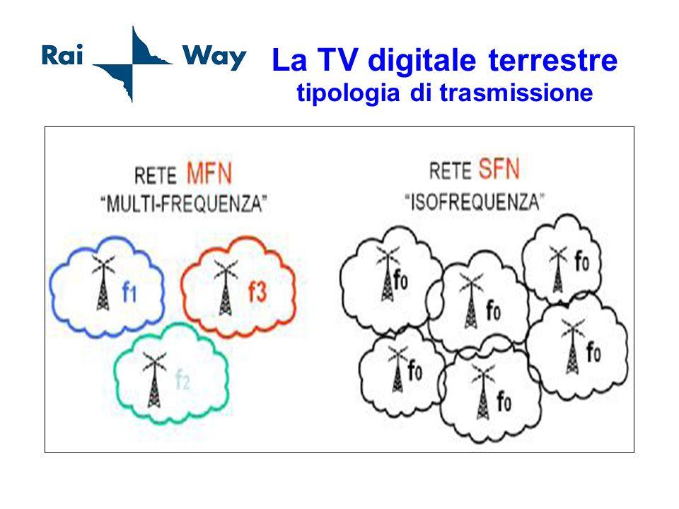 La TV digitale terrestre errata ricezione – distribuzione precaria Se la distribuzione non è chiusa su 75 Ω, se i rami sono sbilanciati e le giunzioni sono posticce, si creano delle riflessioni che creano dei buchi nel segnale distribuito.