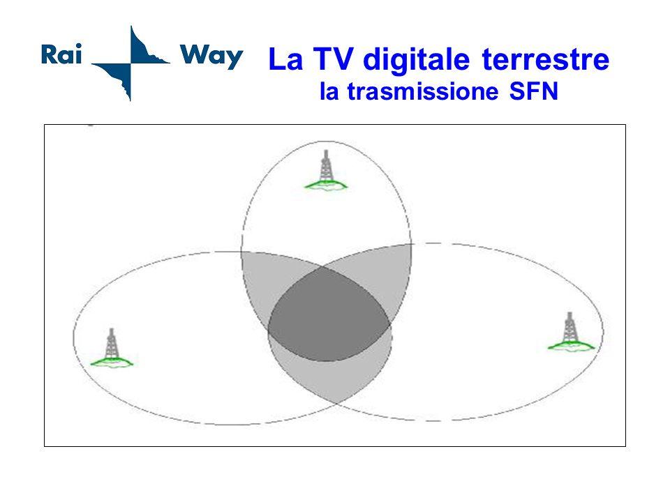 La TV digitale terrestre la ricezione DVB – T