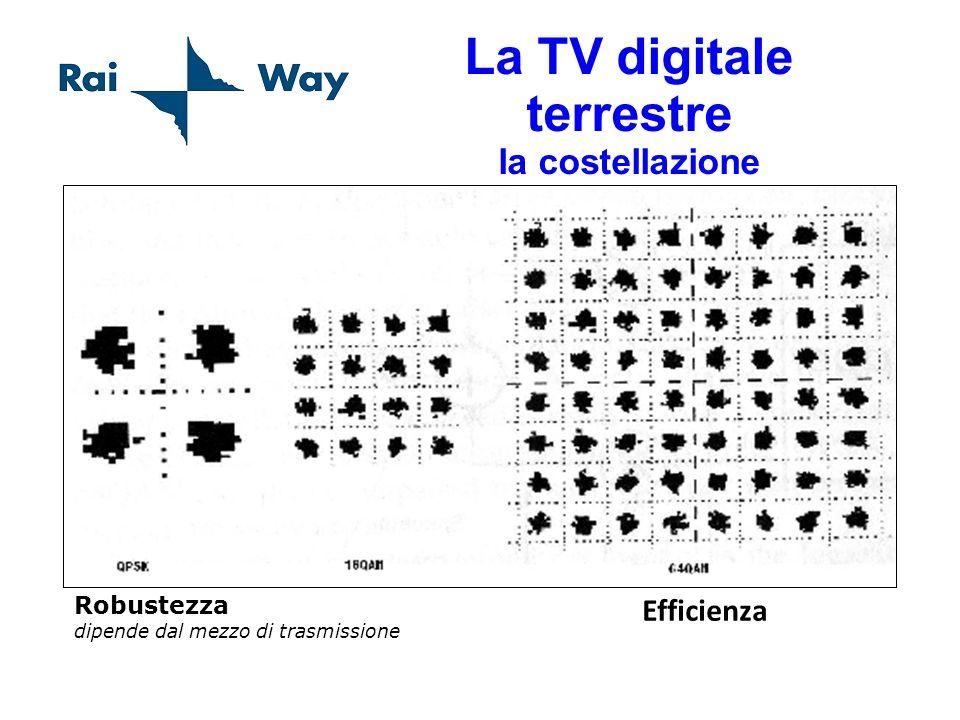 La TV digitale terrestre livelli dei segnali di ricezione Campo Minimo [dBuV/m] allantenna La Qualità percepita del segnale ricevuto è pari a grado 4 (riferimento scala ITU-R norma BT.500)