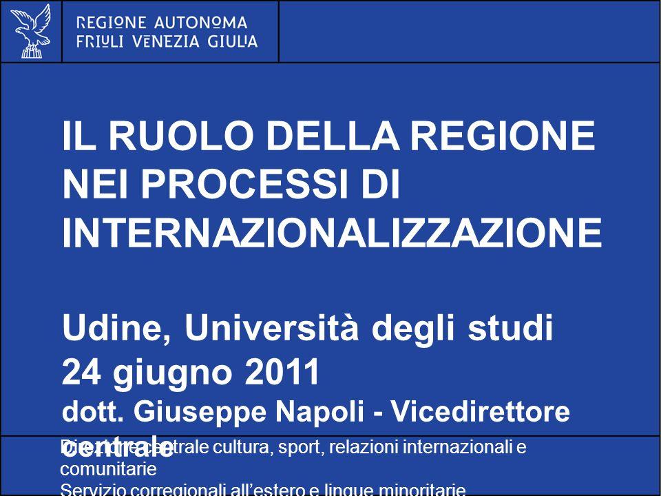 Al servizio di gente unica IL RUOLO DELLA REGIONE NEI PROCESSI DI INTERNAZIONALIZZAZIONE Udine, Università degli studi 24 giugno 2011 dott.