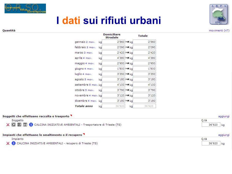 I dati sui rifiuti urbani - Compilazione con dettaglio MINIMO SEMESTRALE della quantità prodotta INSERIMENTO DEL DATO QUANTITATIVO COME MOVIMENTO FITTIZIO NELLA RIGA DI GIUGNO (I SEMESTRE) E DI DICEMBRE (II SEMESTRE)