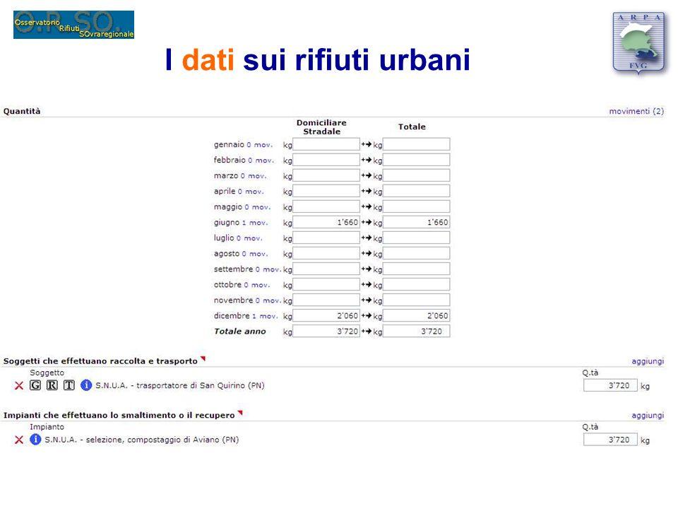 I dati sui rifiuti urbani
