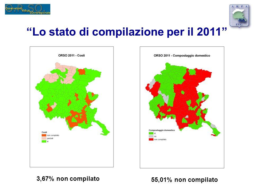Lo stato di compilazione per il 2011 3,67% non compilato 55,01% non compilato