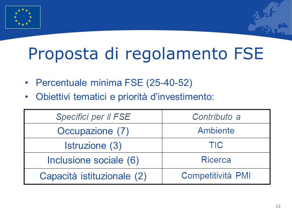 13 European Union Regional Policy – Employment, Social Affairs and Inclusion Proposta di regolamento FSE Percentuale minima FSE (25-40-52) Obiettivi t