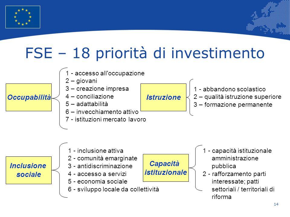 14 European Union Regional Policy – Employment, Social Affairs and Inclusion FSE – 18 priorità di investimento Occupabilità 1 - accesso all'occupazion