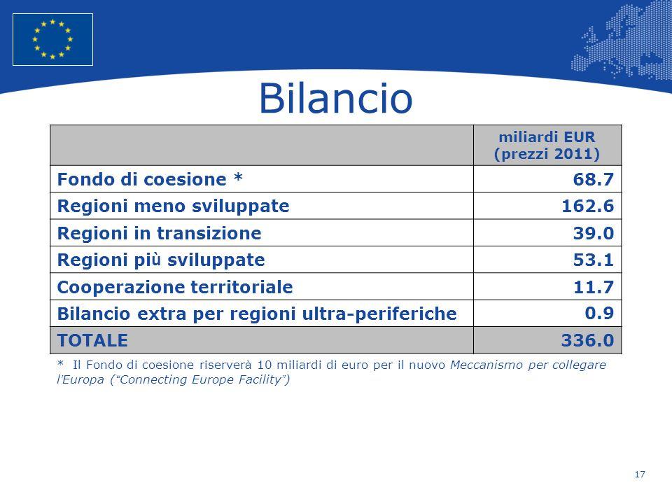 17 European Union Regional Policy – Employment, Social Affairs and Inclusion Bilancio miliardi EUR (prezzi 2011) Fondo di coesione *68.7 Regioni meno