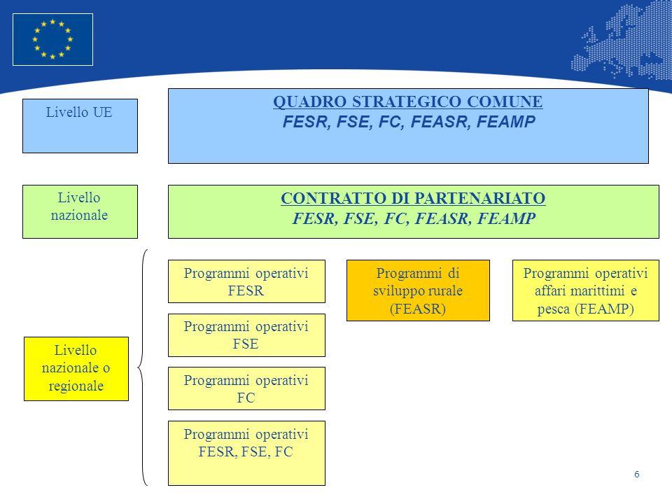 6 European Union Regional Policy – Employment, Social Affairs and Inclusion QUADRO STRATEGICO COMUNE FESR, FSE, FC, FEASR, FEAMP CONTRATTO DI PARTENAR