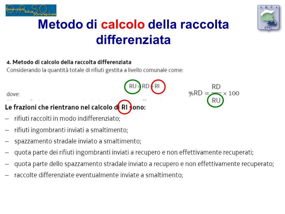 Metodo di calcolo della raccolta differenziata