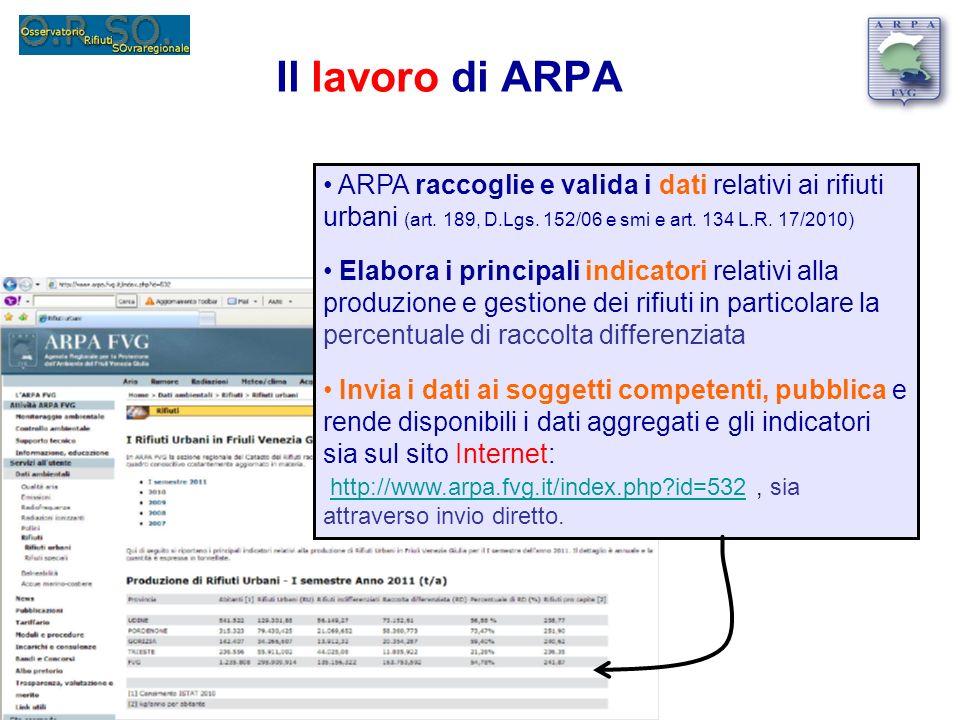 Il lavoro di ARPA ARPA raccoglie e valida i dati relativi ai rifiuti urbani (art.