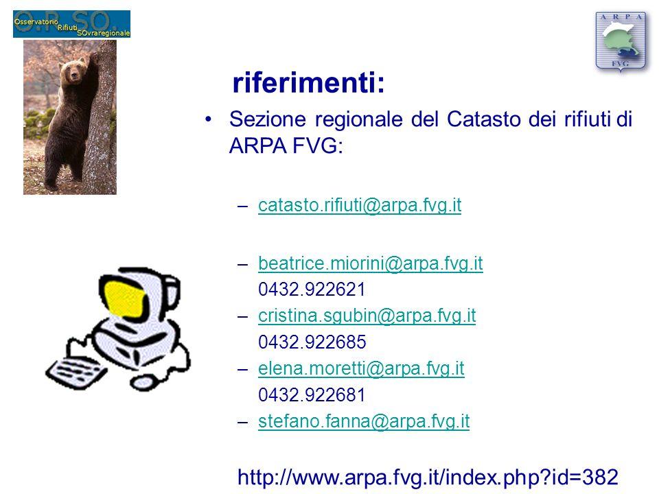 riferimenti: Sezione regionale del Catasto dei rifiuti di ARPA FVG: –catasto.rifiuti@arpa.fvg.itcatasto.rifiuti@arpa.fvg.it –beatrice.miorini@arpa.fvg.itbeatrice.miorini@arpa.fvg.it 0432.922621 –cristina.sgubin@arpa.fvg.itcristina.sgubin@arpa.fvg.it 0432.922685 –elena.moretti@arpa.fvg.itelena.moretti@arpa.fvg.it 0432.922681 –stefano.fanna@arpa.fvg.itstefano.fanna@arpa.fvg.it http://www.arpa.fvg.it/index.php id=382