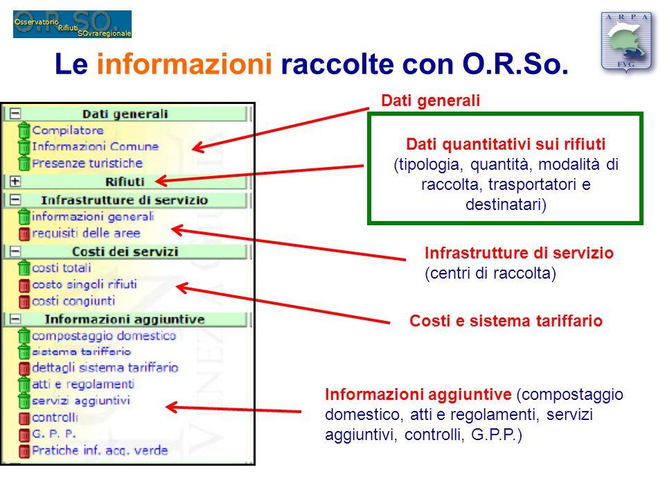 Le informazioni raccolte con O.R.So.