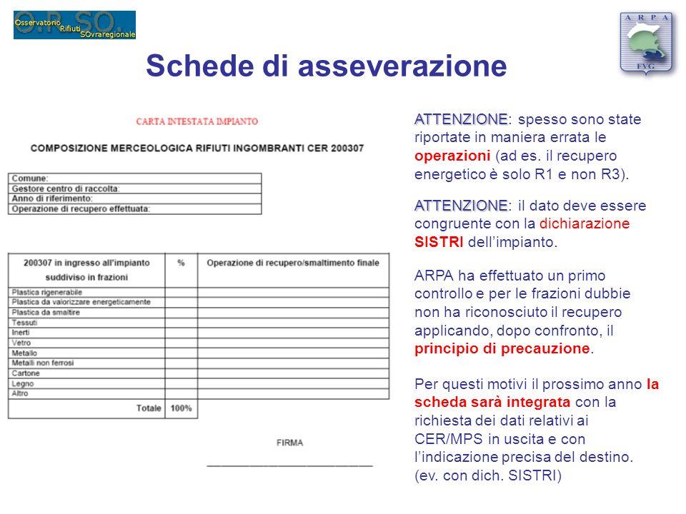 Schede di asseverazione ATTENZIONE ATTENZIONE: spesso sono state riportate in maniera errata le operazioni (ad es.
