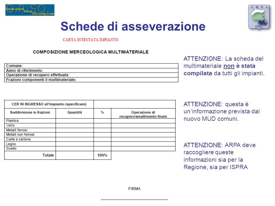 Schede di asseverazione ATTENZIONE ATTENZIONE: La scheda del multimateriale non è stata compilata da tutti gli impianti.