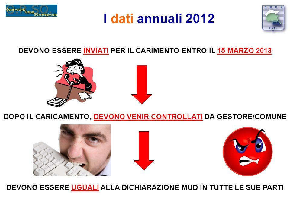 I dati annuali 2012 DEVONO ESSERE INVIATI PER IL CARIMENTO ENTRO IL 15 MARZO 2013 DOPO IL CARICAMENTO, DEVONO VENIR CONTROLLATI DA GESTORE/COMUNE DEVO