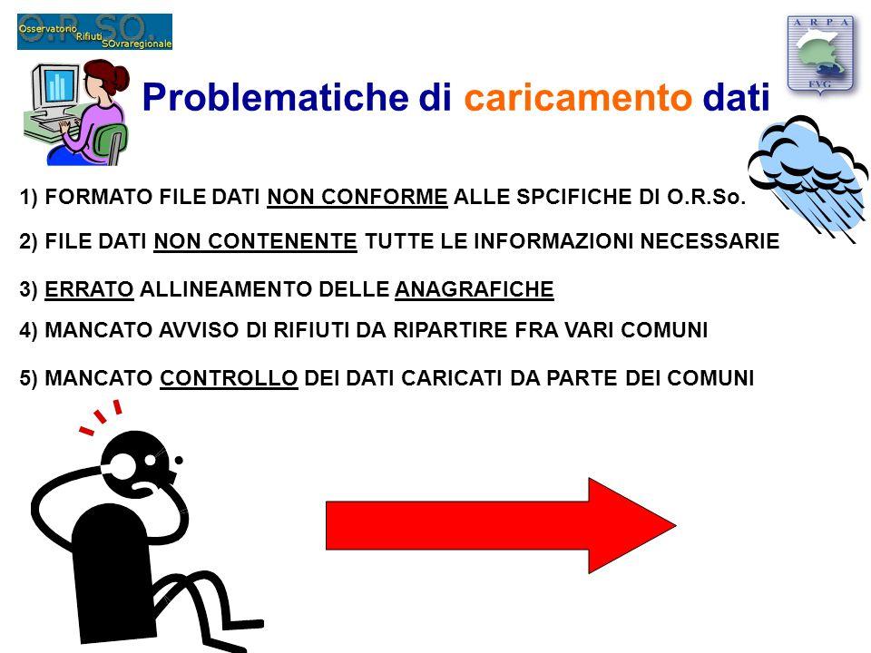 Problematiche di caricamento dati 1) FORMATO FILE DATI NON CONFORME ALLE SPCIFICHE DI O.R.So. 2) FILE DATI NON CONTENENTE TUTTE LE INFORMAZIONI NECESS