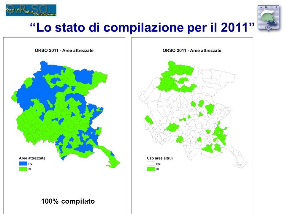 Lo stato di compilazione per il 2011 1,38% non compilato