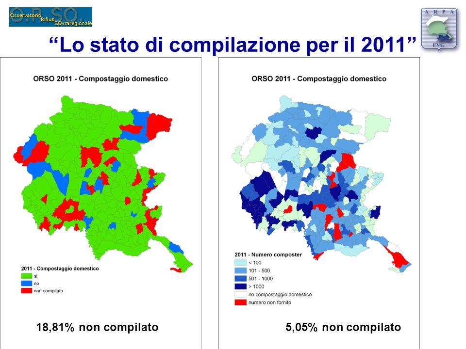 Lo stato di compilazione per il 2011 18,81% non compilato5,05% non compilato