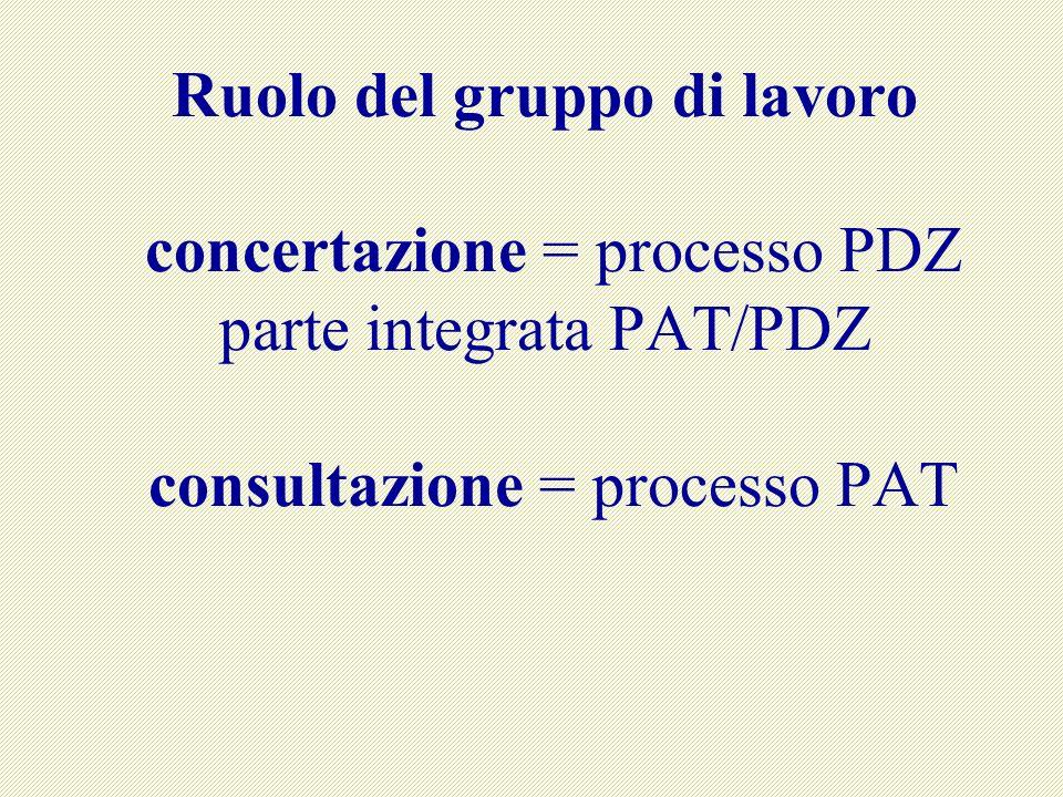 Ruolo del gruppo di lavoro concertazione = processo PDZ parte integrata PAT/PDZ consultazione = processo PAT