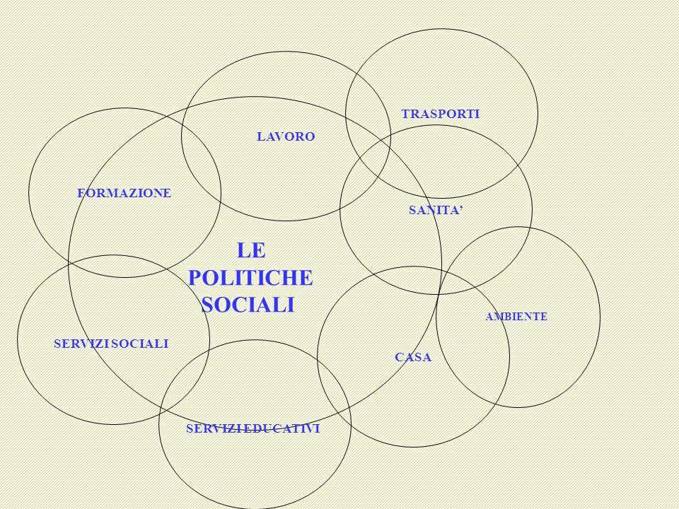 LE POLITICHE SOCIALI SERVIZI SOCIALI FORMAZIONE LAVORO TRASPORTI CASA SERVIZI EDUCATIVI AMBIENTE SANITA