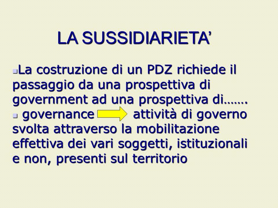 LA SUSSIDIARIETA La costruzione di un PDZ richiede il passaggio da una prospettiva di government ad una prospettiva di…….