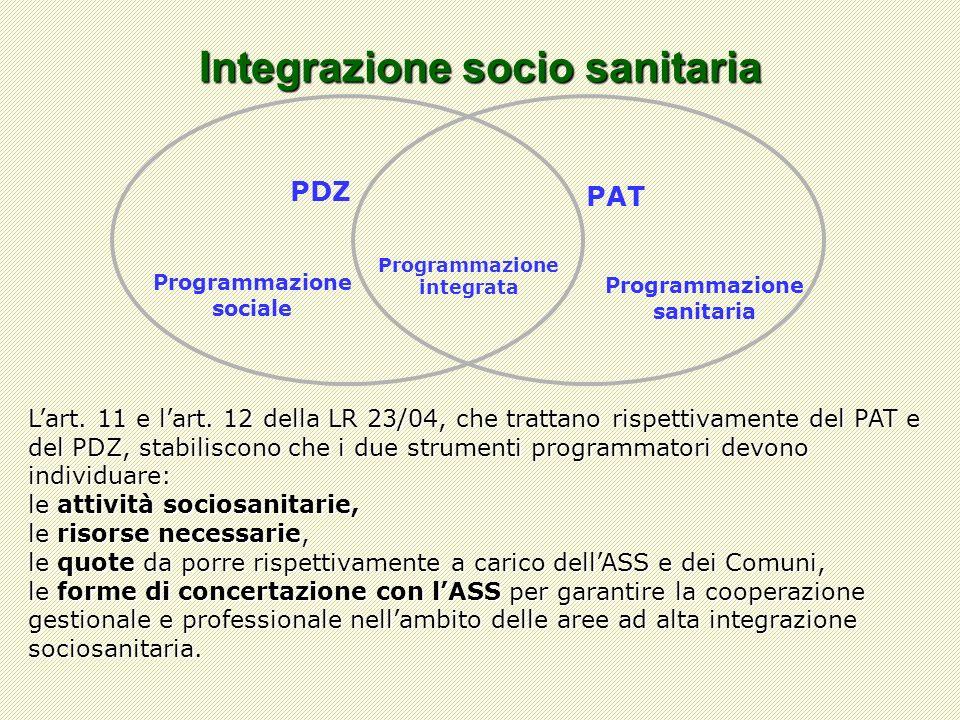 Integrazione socio sanitaria Lart. 11 e lart.