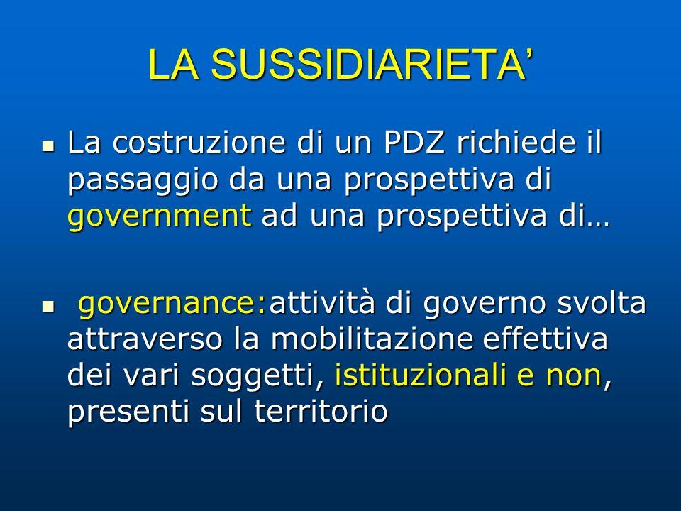 LA SUSSIDIARIETA La costruzione di un PDZ richiede il passaggio da una prospettiva di government ad una prospettiva di… La costruzione di un PDZ richi