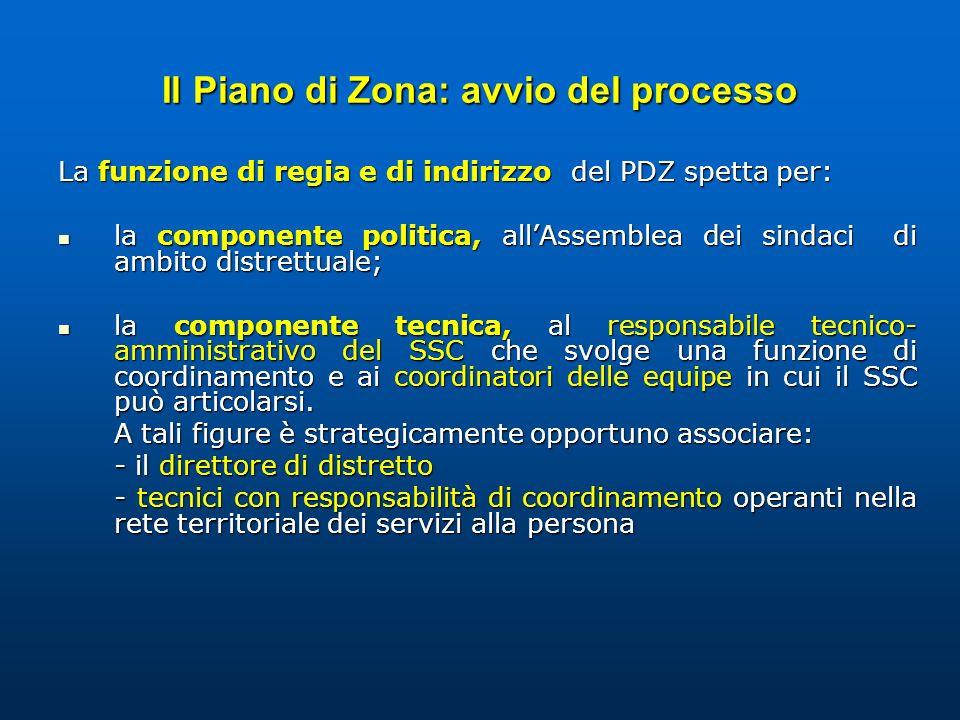 Il Piano di Zona: avvio del processo La funzione di regia e di indirizzo del PDZ spetta per: la componente politica, allAssemblea dei sindaci di ambit