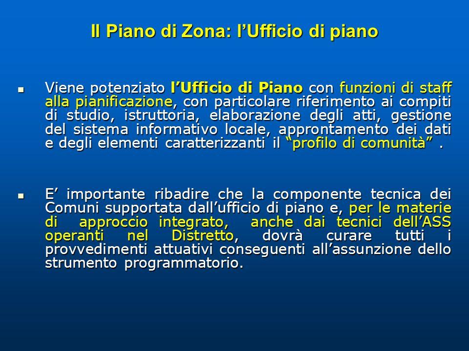 Il Piano di Zona: lUfficio di piano Viene potenziato lUfficio di Piano con funzioni di staff alla pianificazione, con particolare riferimento ai compi