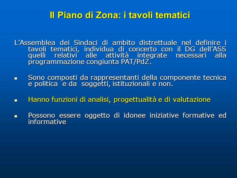 Il Piano di Zona: i tavoli tematici Il Piano di Zona: i tavoli tematici LAssemblea dei Sindaci di ambito distrettuale nel definire i tavoli tematici,