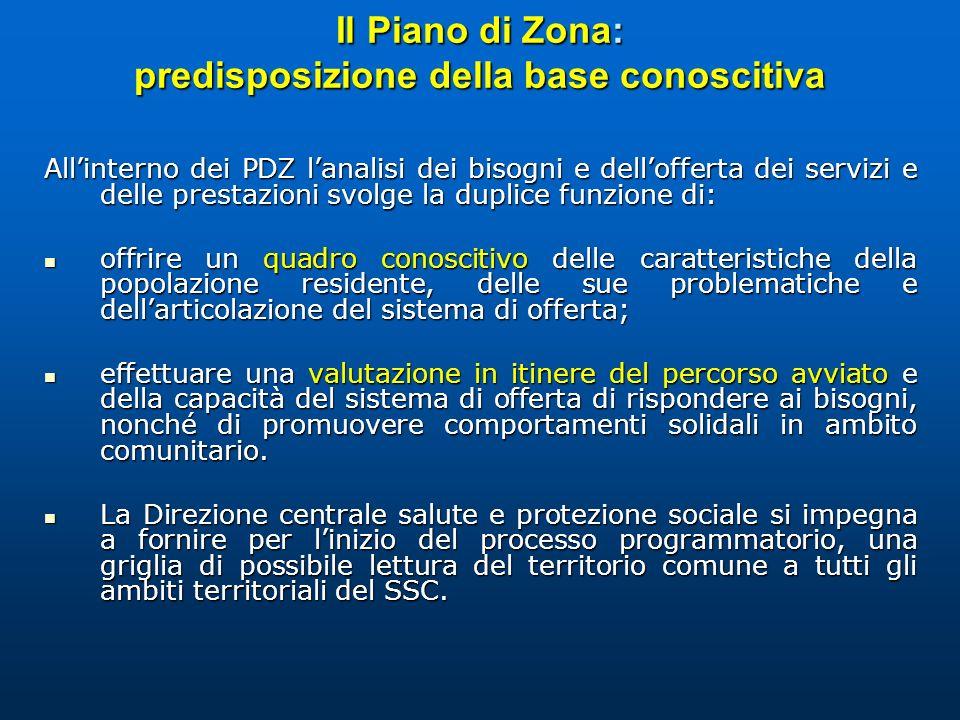 Il Piano di Zona: predisposizione della base conoscitiva Allinterno dei PDZ lanalisi dei bisogni e dellofferta dei servizi e delle prestazioni svolge