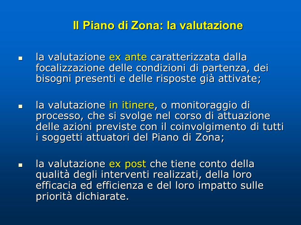 Il Piano di Zona: la valutazione la valutazione ex ante caratterizzata dalla focalizzazione delle condizioni di partenza, dei bisogni presenti e delle