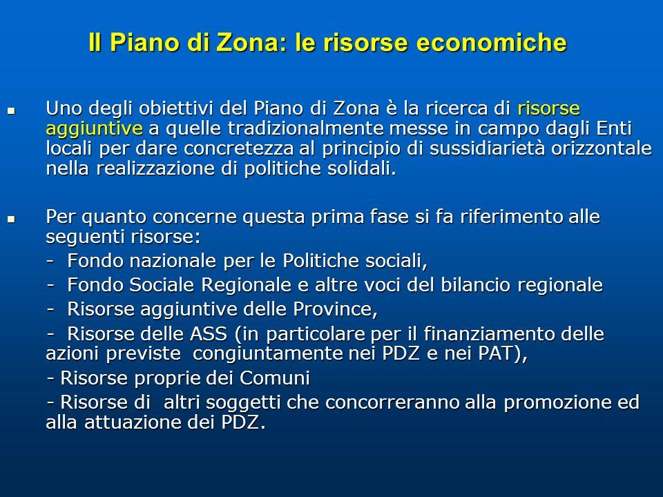Il Piano di Zona: le risorse economiche Uno degli obiettivi del Piano di Zona è la ricerca di risorse aggiuntive a quelle tradizionalmente messe in ca