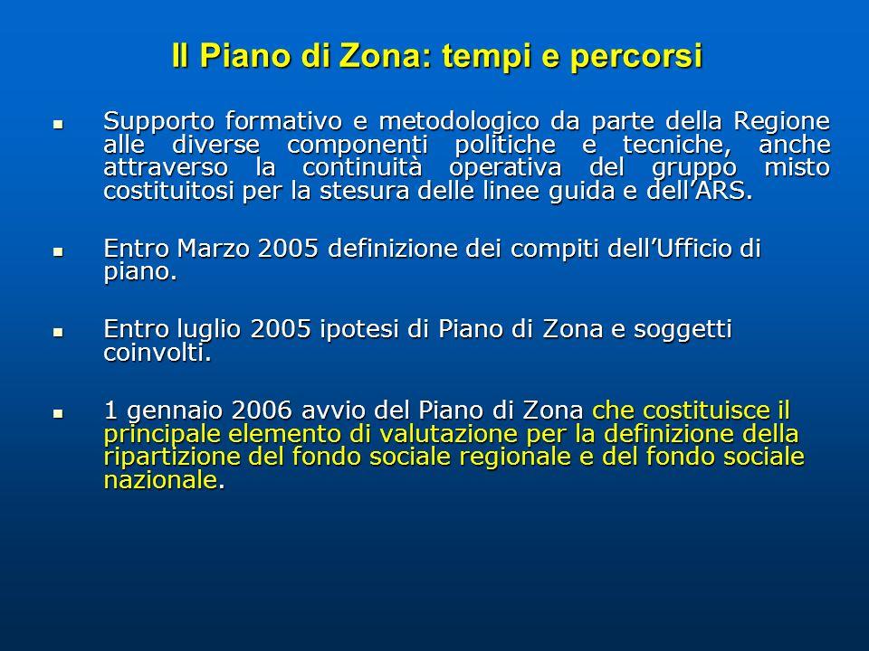Il Piano di Zona: tempi e percorsi Supporto formativo e metodologico da parte della Regione alle diverse componenti politiche e tecniche, anche attrav