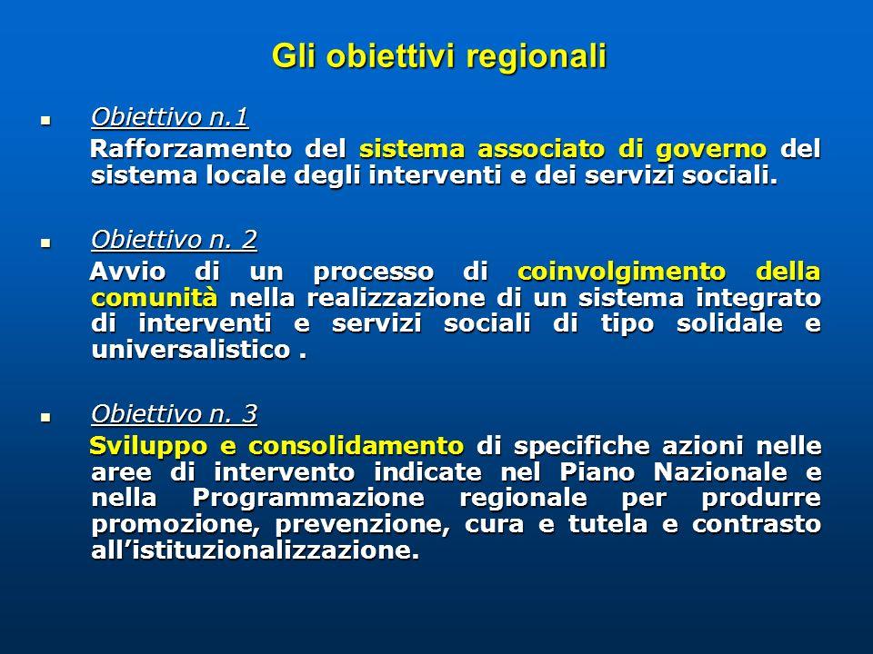 Gli obiettivi regionali Obiettivo n.1 Obiettivo n.1 Rafforzamento del sistema associato di governo del sistema locale degli interventi e dei servizi s