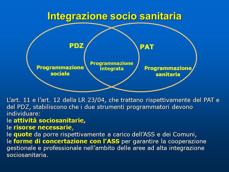 Integrazione socio sanitaria Lart. 11 e lart. 12 della LR 23/04, che trattano rispettivamente del PAT e del PDZ, stabiliscono che i due strumenti prog