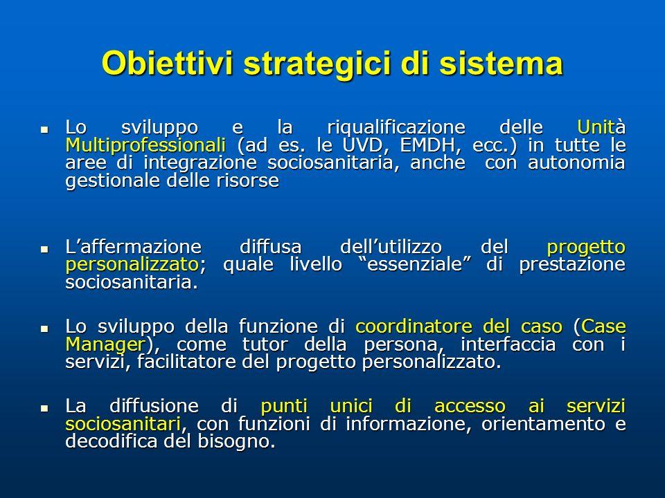 Obiettivi strategici di sistema Lo sviluppo e la riqualificazione delle Unità Multiprofessionali (ad es. le UVD, EMDH, ecc.) in tutte le aree di integ
