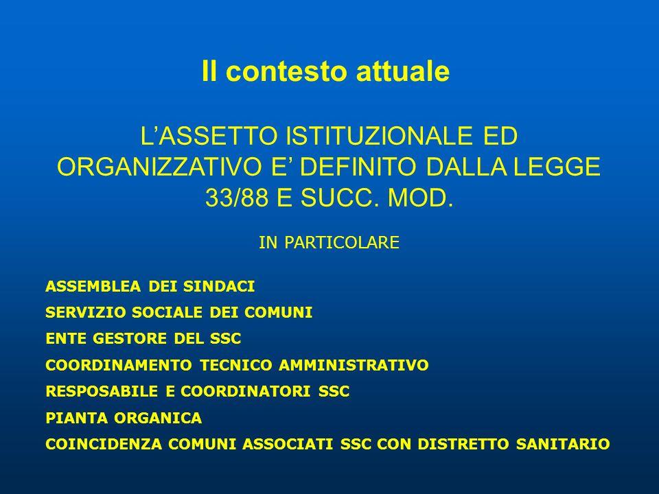 Il contesto attuale LASSETTO ISTITUZIONALE ED ORGANIZZATIVO E DEFINITO DALLA LEGGE 33/88 E SUCC. MOD. IN PARTICOLARE ASSEMBLEA DEI SINDACI SERVIZIO SO