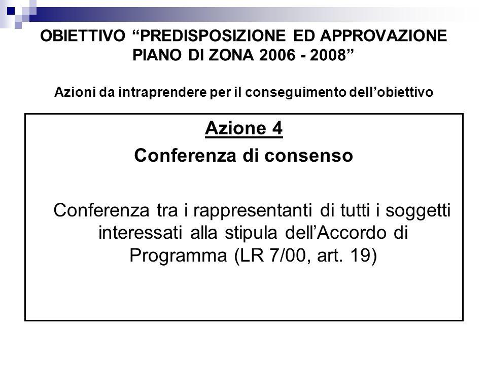 OBIETTIVO PREDISPOSIZIONE ED APPROVAZIONE PIANO DI ZONA 2006 - 2008 Azioni da intraprendere per il conseguimento dellobiettivo Azione 4 Conferenza di consenso Conferenza tra i rappresentanti di tutti i soggetti interessati alla stipula dellAccordo di Programma (LR 7/00, art.