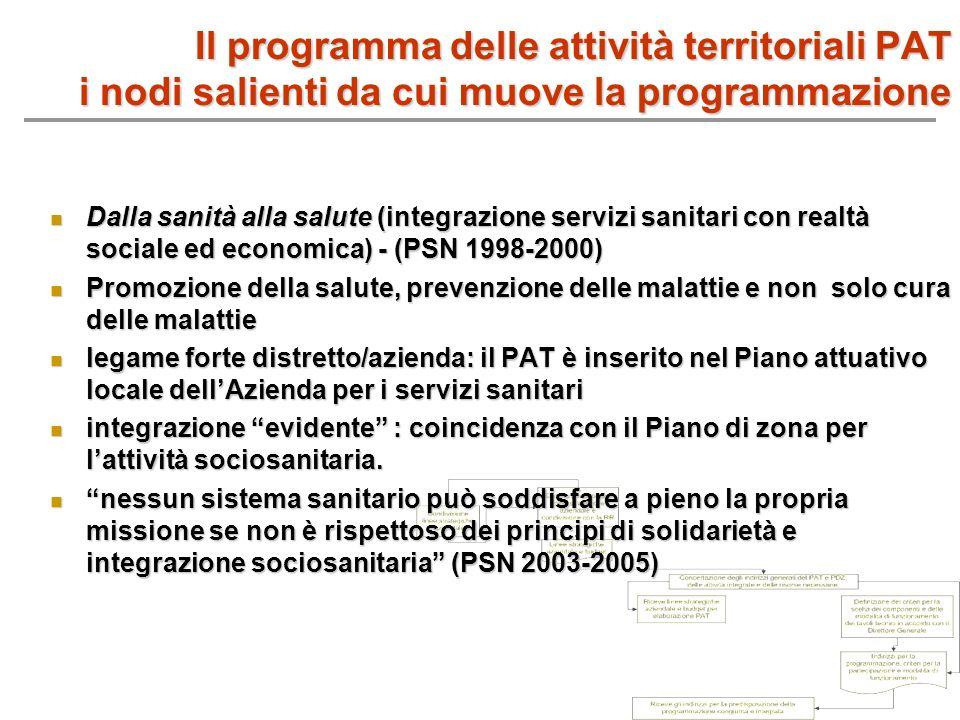 Il programma delle attività territoriali PAT i nodi salienti da cui muove la programmazione Dalla sanità alla salute (integrazione servizi sanitari co