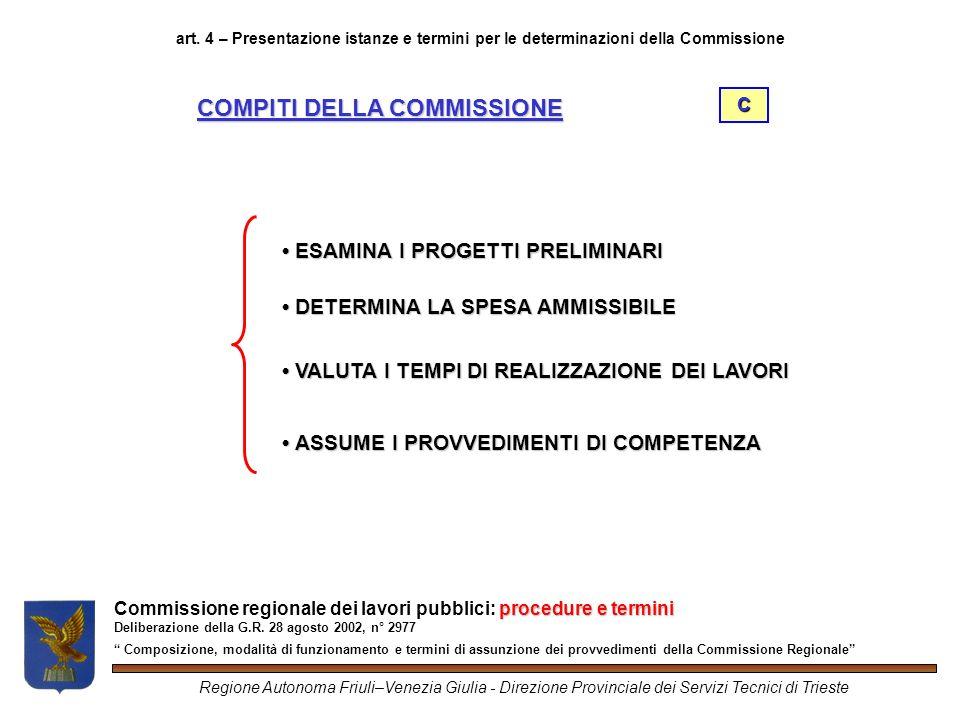 procedure e termini Commissione regionale dei lavori pubblici: procedure e termini Deliberazione della G.R.