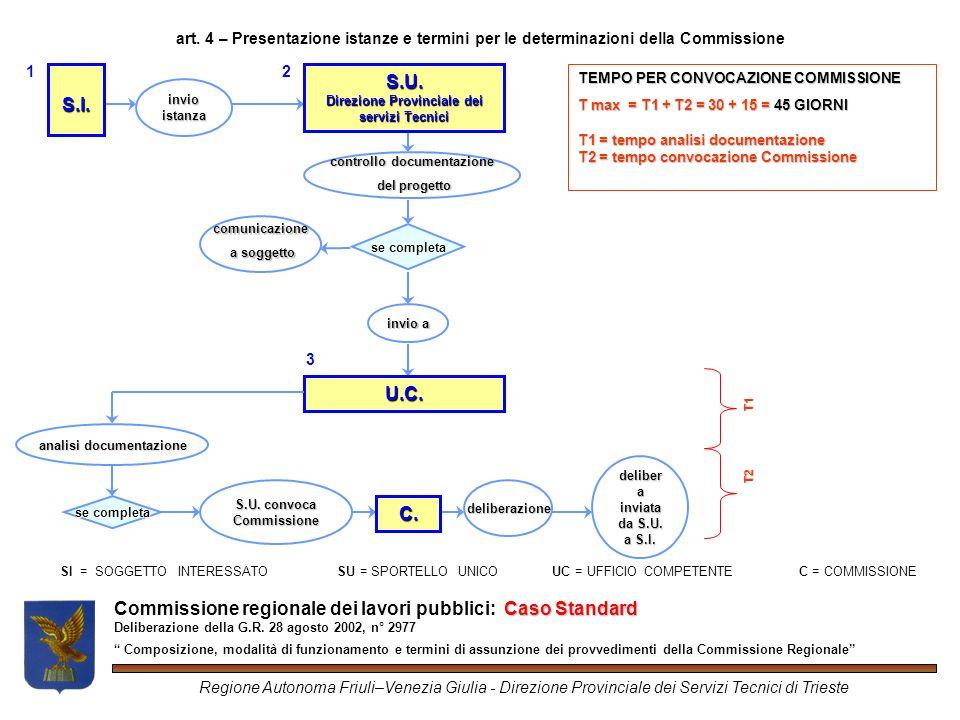Caso Standard Commissione regionale dei lavori pubblici: Caso Standard Deliberazione della G.R.