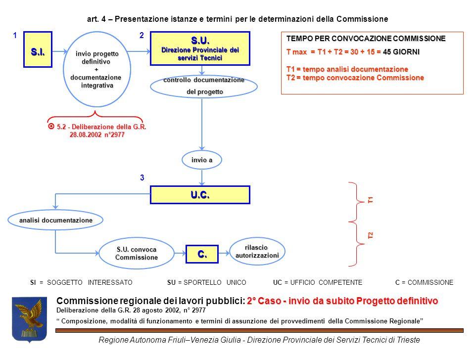 2° Caso - invio da subito Progetto definitivo Commissione regionale dei lavori pubblici: 2° Caso - invio da subito Progetto definitivo Deliberazione della G.R.