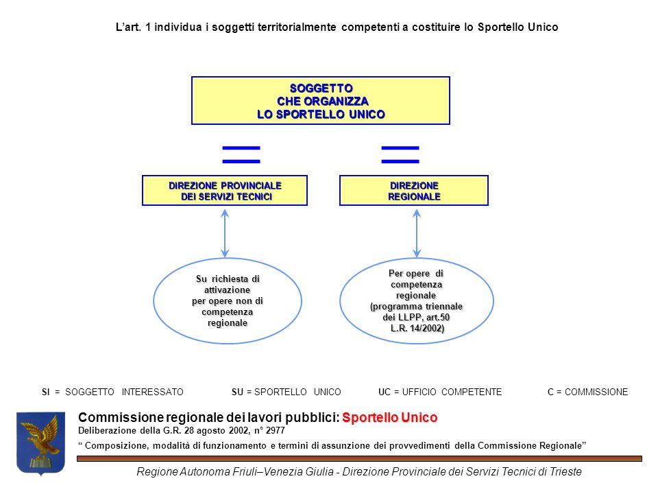 4° Caso - Progetto di Variante in corso dopera Commissione regionale dei lavori pubblici: 4° Caso - Progetto di Variante in corso dopera Deliberazione della G.R.