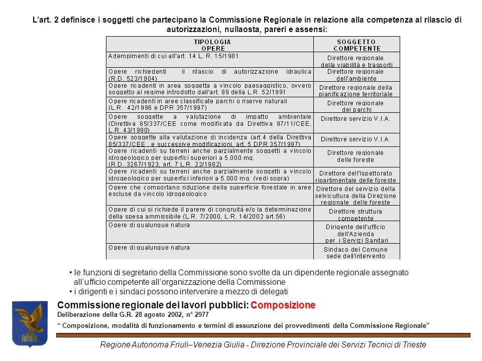 Modalità di funzionamento Commissione regionale dei lavori pubblici : Modalità di funzionamento Deliberazione della G.R.