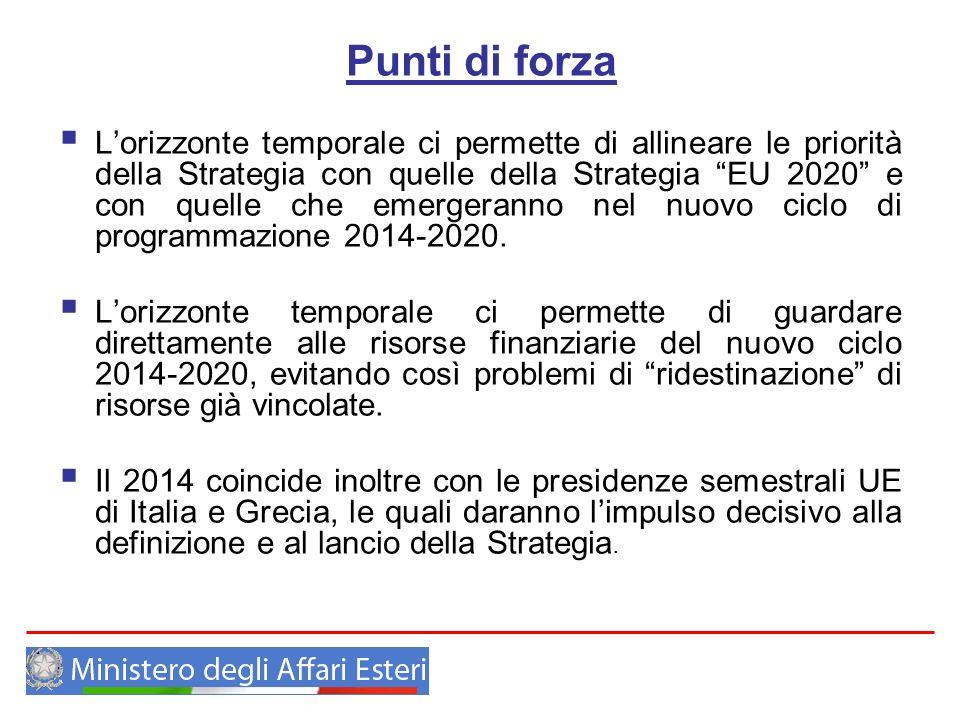 Punti di forza Lorizzonte temporale ci permette di allineare le priorità della Strategia con quelle della Strategia EU 2020 e con quelle che emergeran