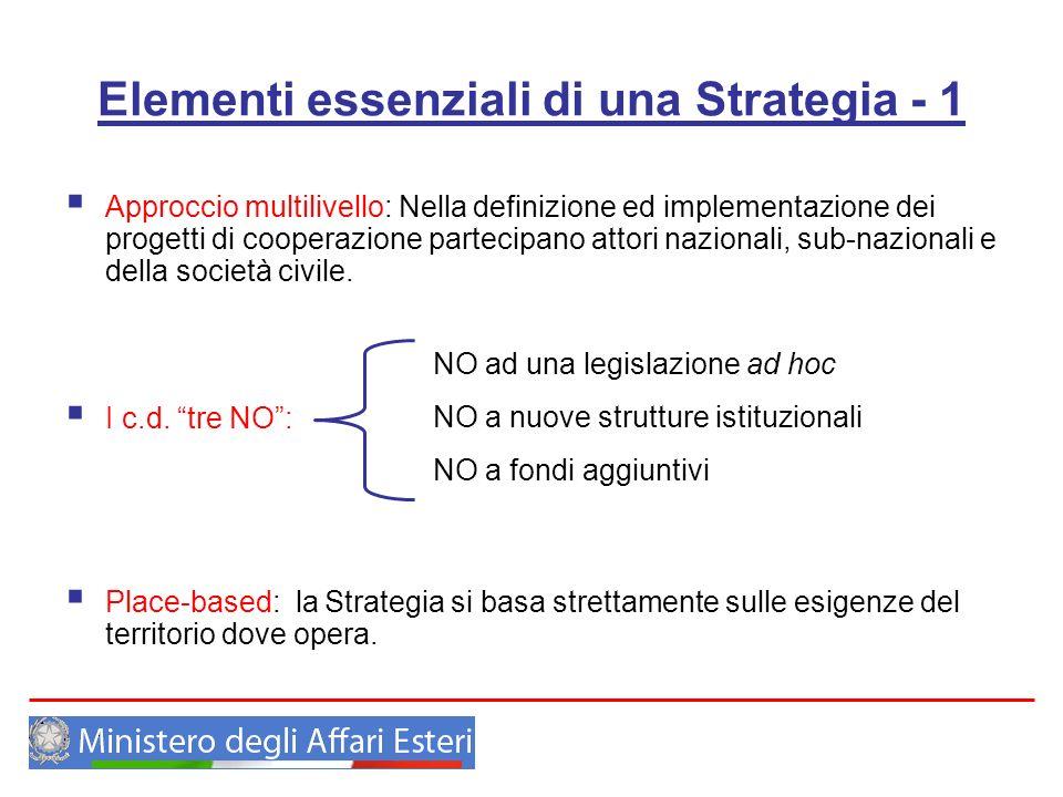 Elementi essenziali di una Strategia - 1 Approccio multilivello: Nella definizione ed implementazione dei progetti di cooperazione partecipano attori