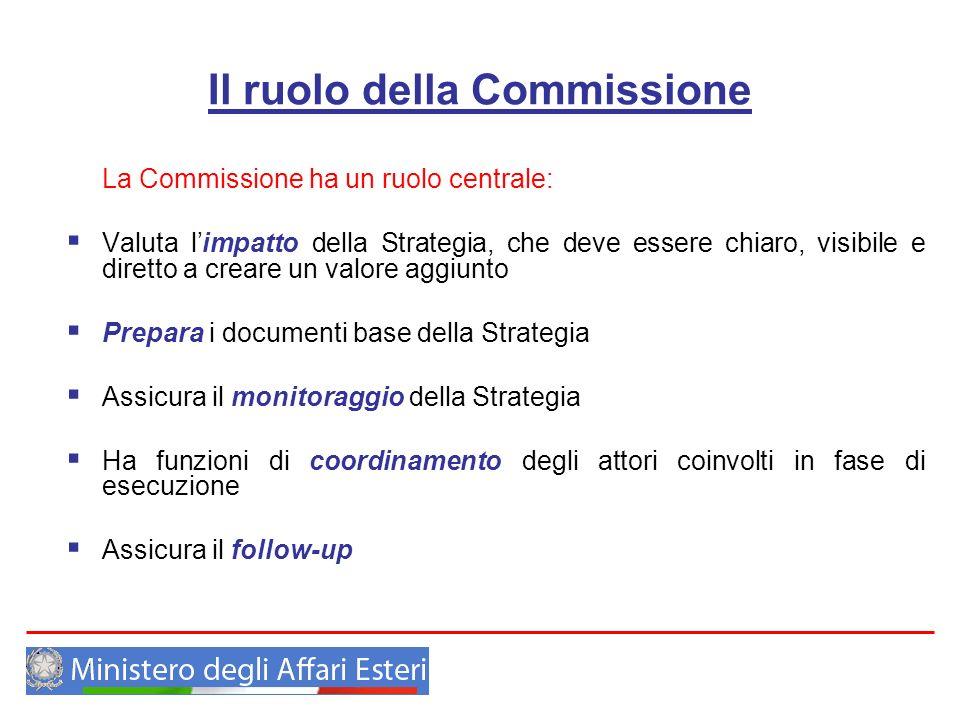 Il ruolo della Commissione La Commissione ha un ruolo centrale: Valuta limpatto della Strategia, che deve essere chiaro, visibile e diretto a creare u