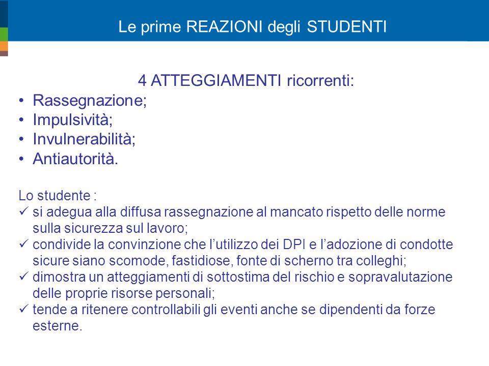 Le prime REAZIONI degli STUDENTI 4 ATTEGGIAMENTI ricorrenti: Rassegnazione; Impulsività; Invulnerabilità; Antiautorità.